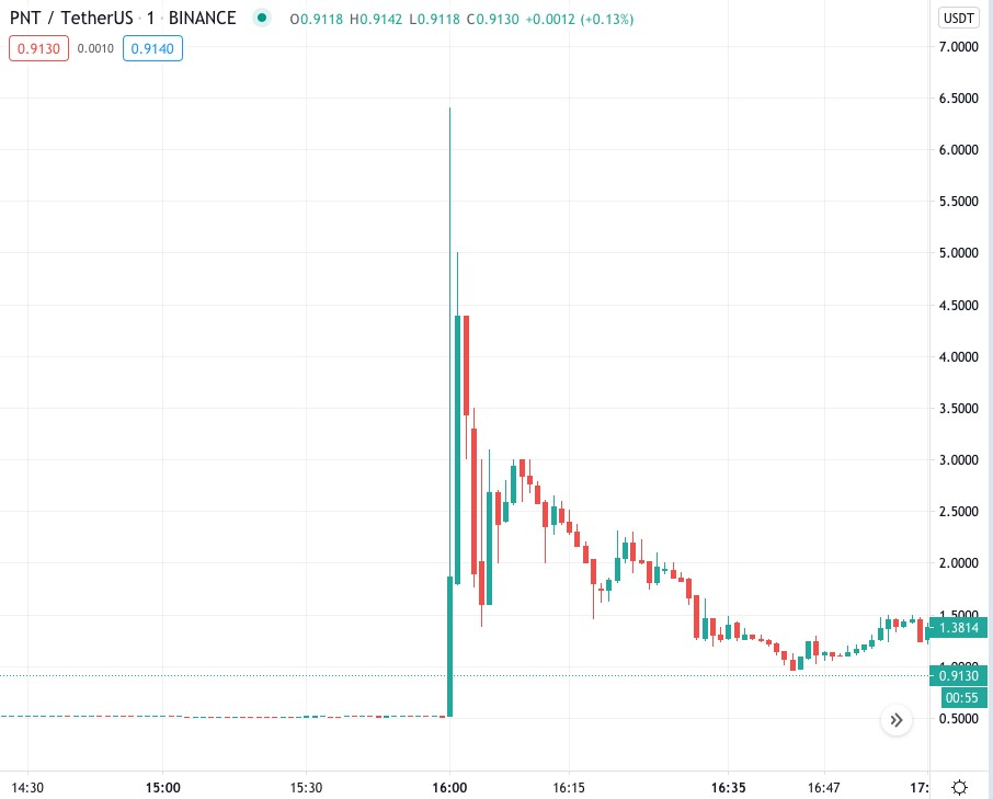 Pump and dump Tether