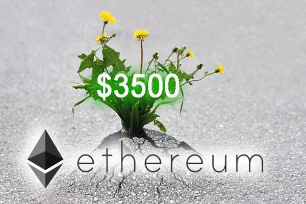 Цены Ethereum